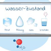 Wasser_H2O_V01a_AIRNERGY